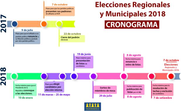 CRONOGRAMA-01